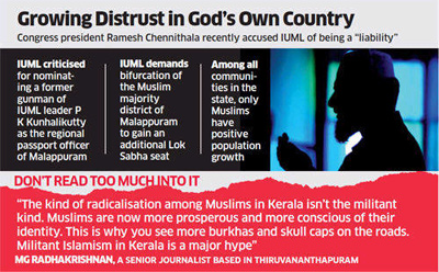 Gulf Boom Pits Muslims against others in Kerala